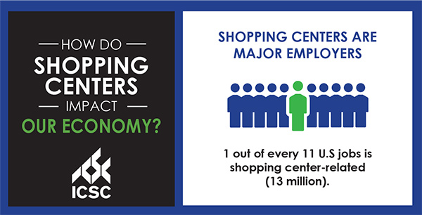 How Do Shopping Centers Impact Economy
