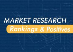 Market Research - Rankings and Positives