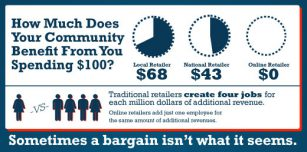 Marketplace Fairness